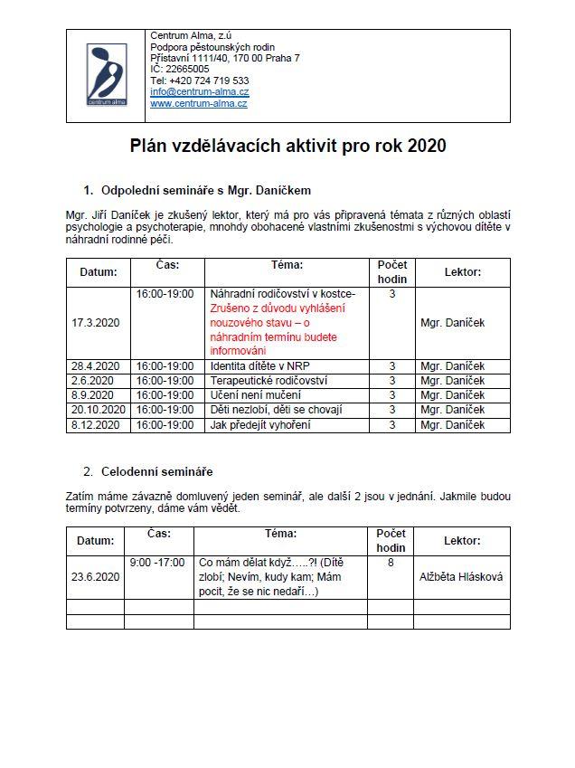 Plán vzdělávání 2020 1_2